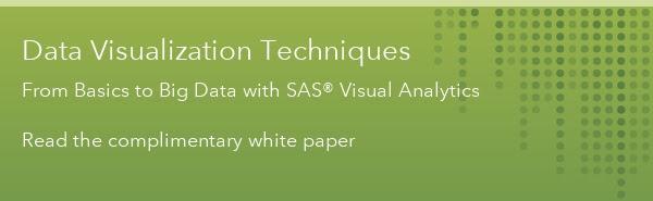 Data Visualization 5